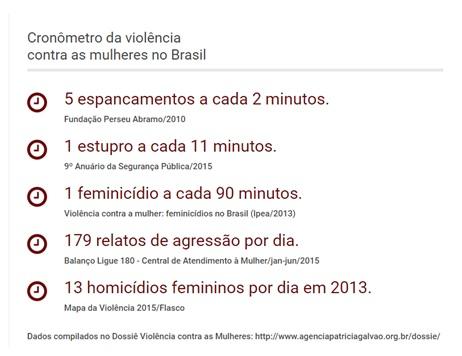 arte feminicidio