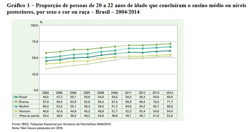 grafico 1 ana pec 55
