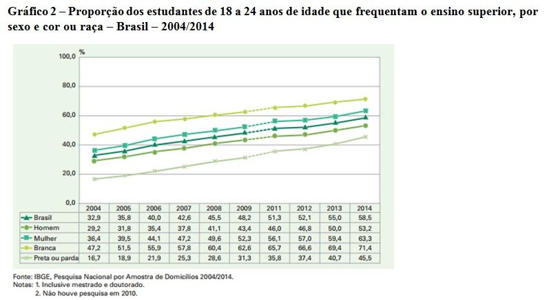 grafico 2 ana pec 55