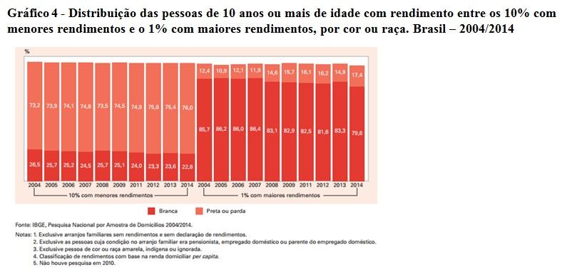 grafico 4 ana pec 55