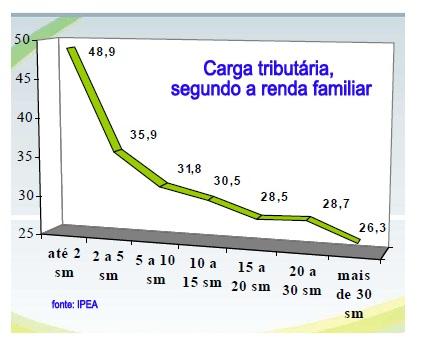 grafico levy8