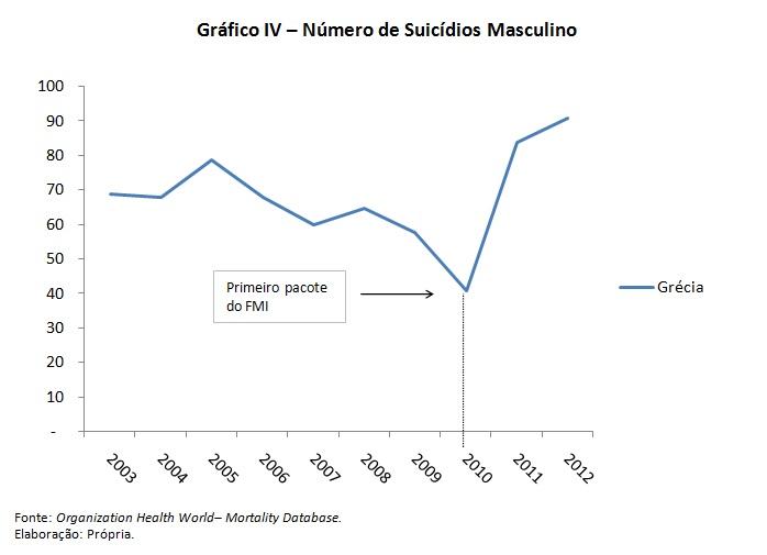 grafico rafael 4 ok