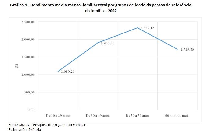 grafico.1-rafael