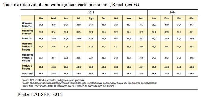 tabela desigualdade1