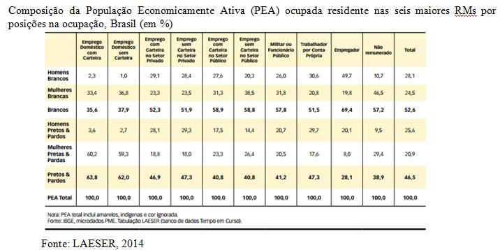 tabela desigualdade2