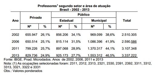 tabela1 docentes