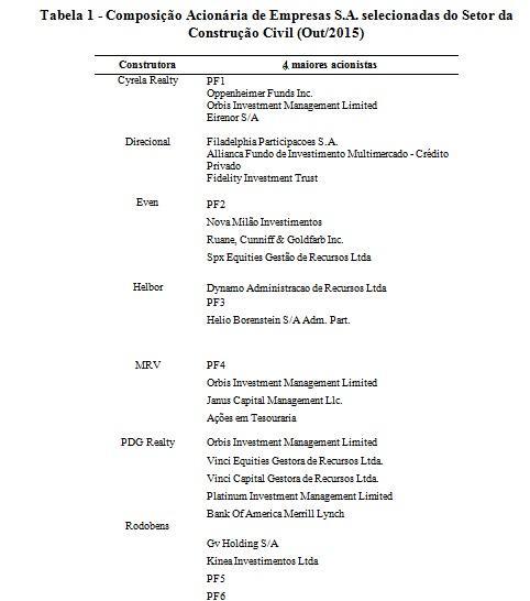 tabela1-renan