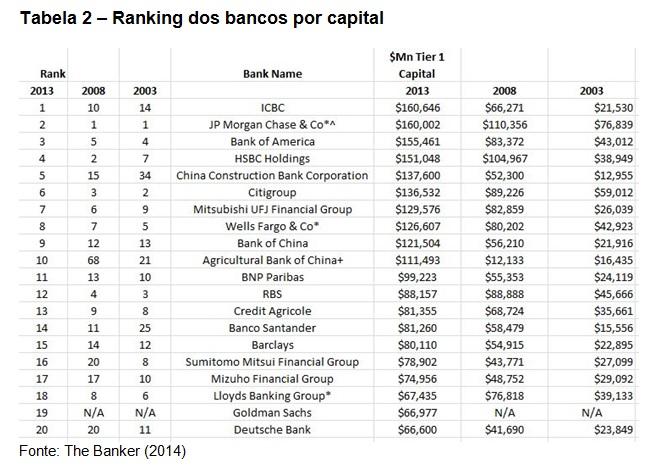 tabela2-ranking