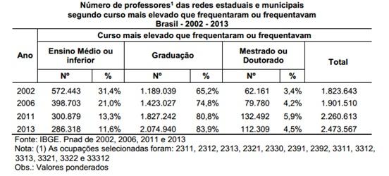 tabela4 docentes